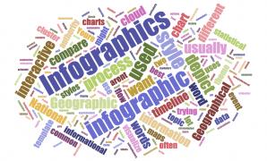 [إنفوجرافيك] الرسائل الخفية وراء أشهر 40 شعار