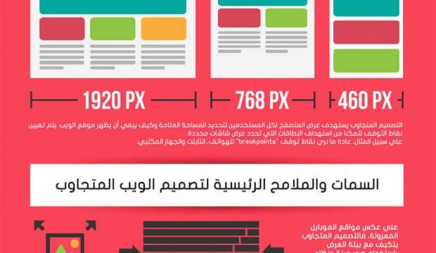 what-is-responsive-website-design